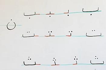 Перевод арабских числительных